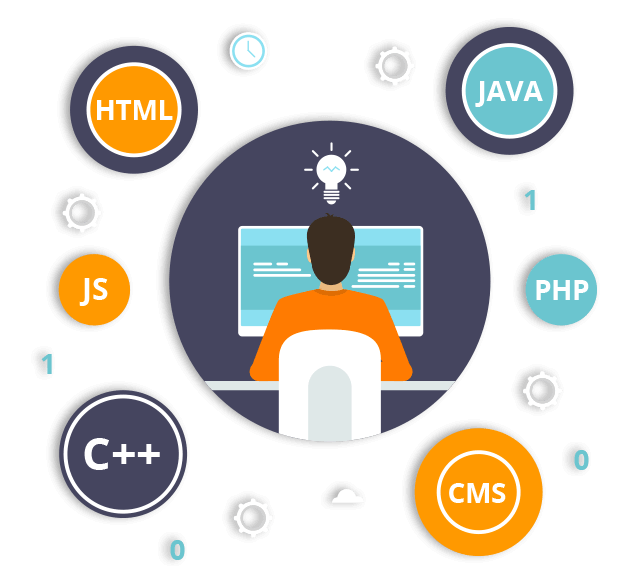 Web Development Services - ODB